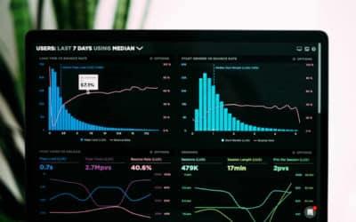 Analítica web: qué es y para qué sirve